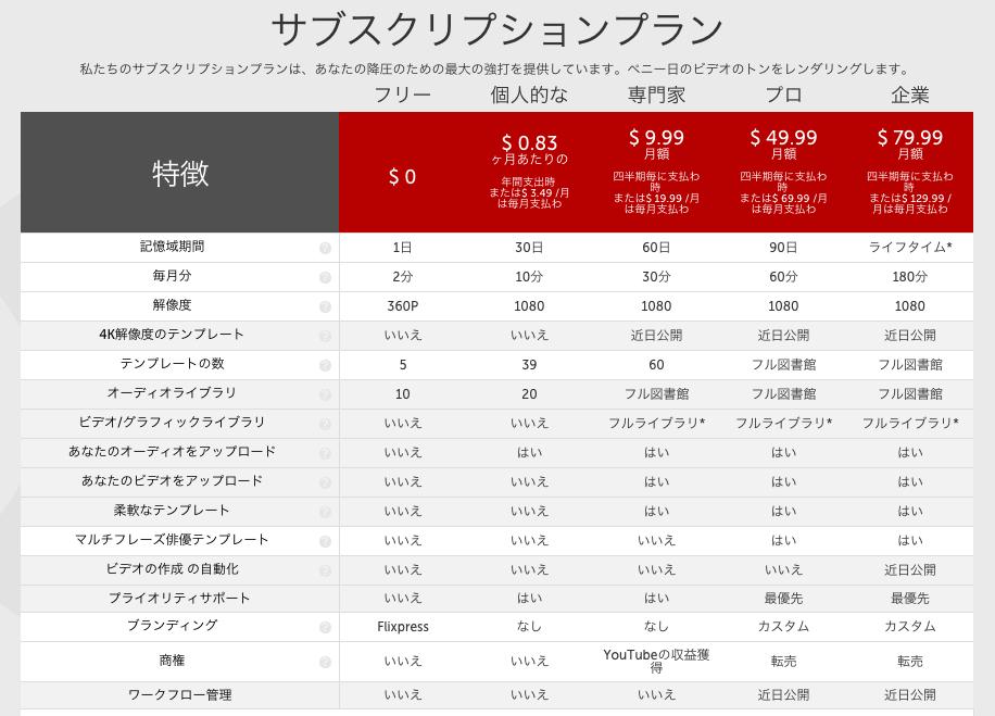 Flixpress-料金プラン